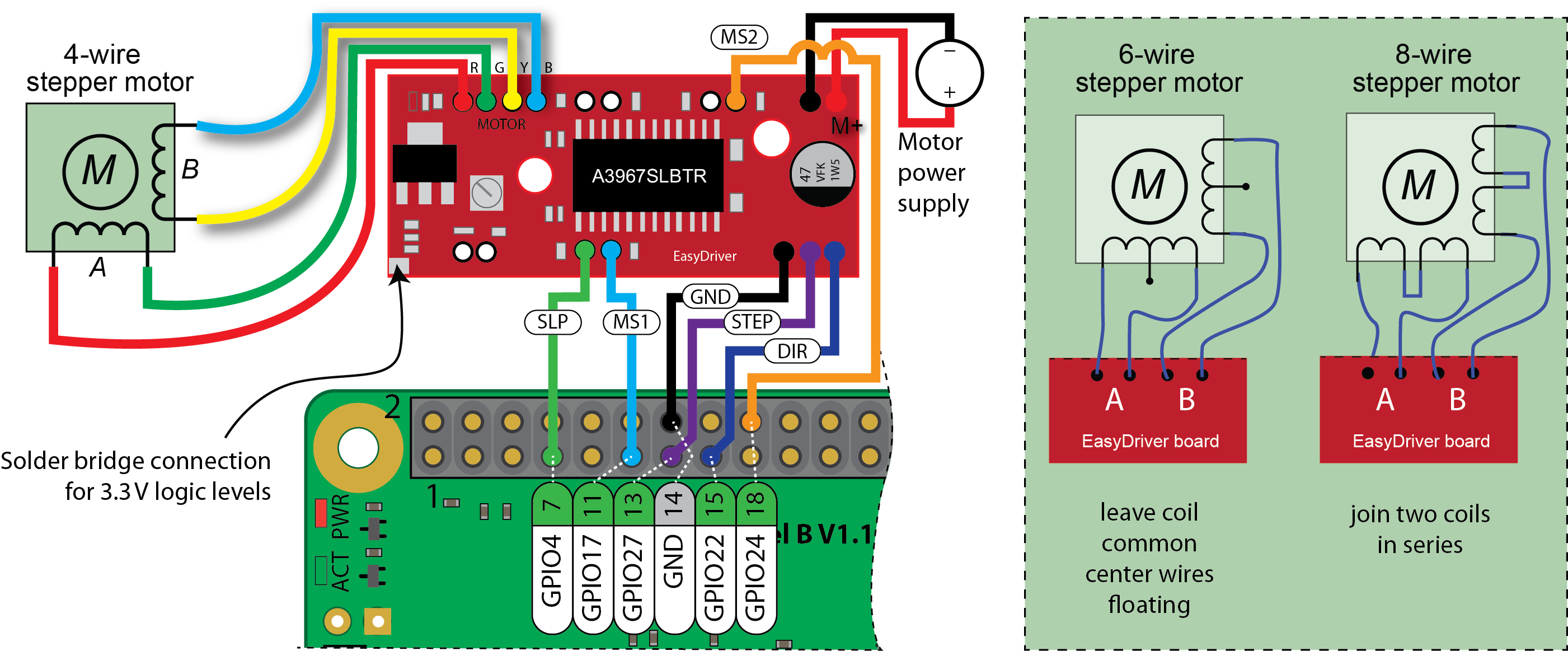 Chapter 10 Interacting With The Physical Environment Exploring 8 Wire Stepper Motor Wiring Diagram Some Other High Resolution Figures From This