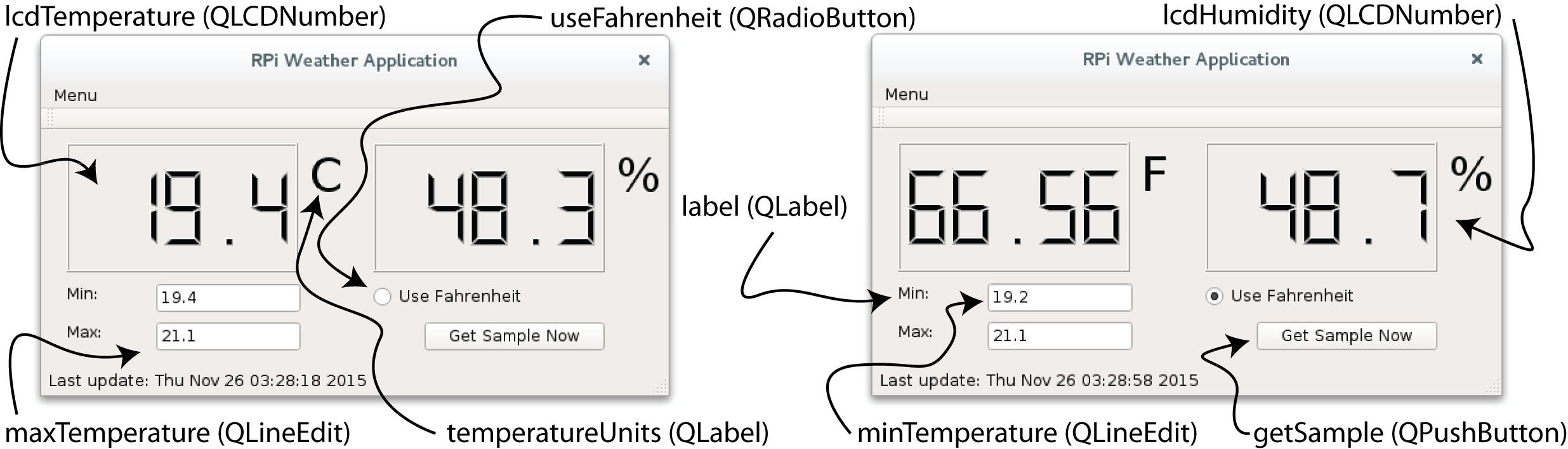 Chapter 14 Raspberry Pi With A Rich User Interface Exploring Wiringpi Install The Qt Weather Sensor Gui Application Components
